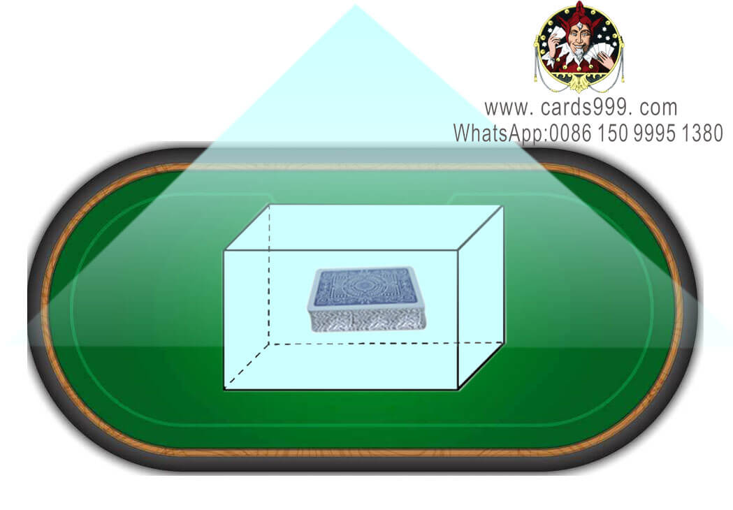 Wide dynamic poker scanner camera
